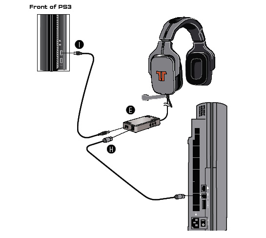 PS3 married and always nagged \u2022 view topic tritton ax pro question tritton headset wiring diagram at edmiracle.co